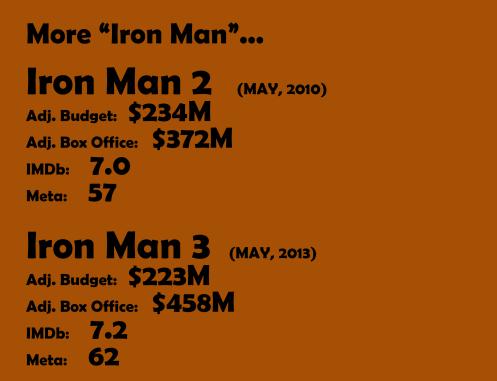 More Iron Man
