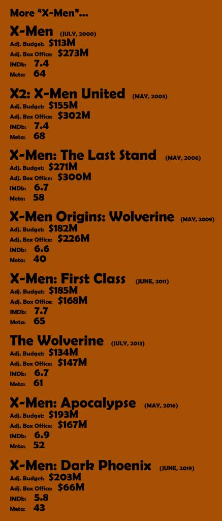 More Xmen